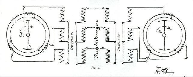 Foto zeigt eine Skizze des Drehstromsystems von FAH